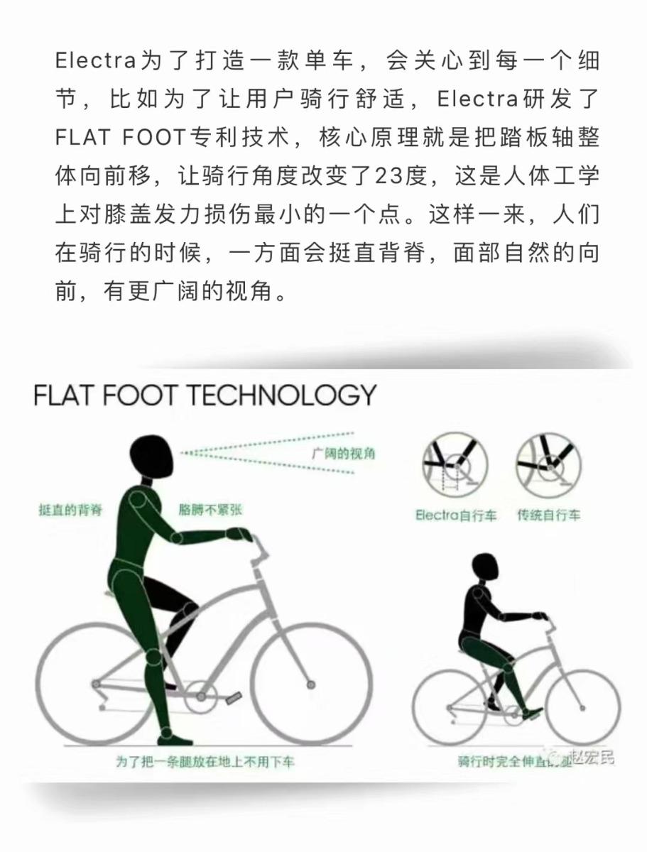 Flat-Foot专利技术